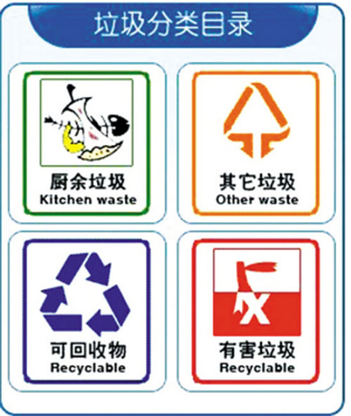 垃圾桶分类的知识和标识图片