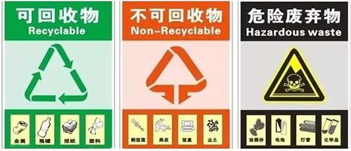 垃圾桶的分类标准图片